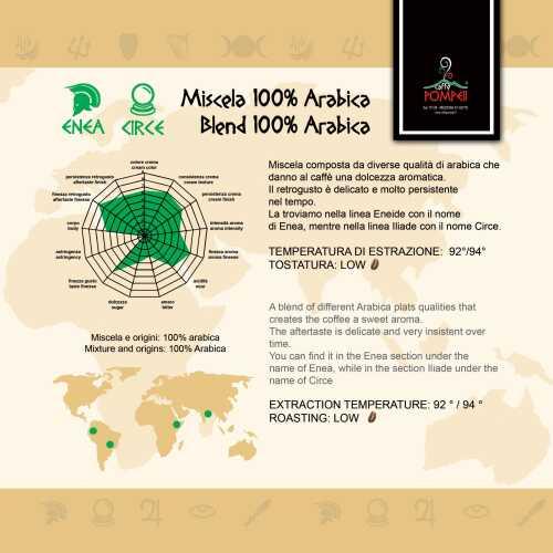 Enea: 100% Arabica - gemahlener Kaffee - 0,25 Kilogramm - Pompeii Caffe
